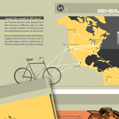 Bicycle Lovers': Pocket Guide